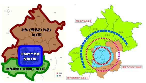 """交通区位,产业基础和发展前景,按照""""三区两环一带""""的空间结构对北京农"""