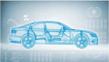 汽车电子发展现状需求,政策驱动产业发展