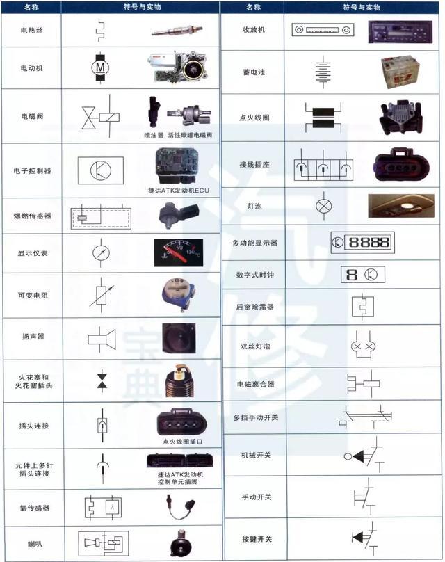 中国机电网 技术资料  大众/奥迪汽车电路图符号