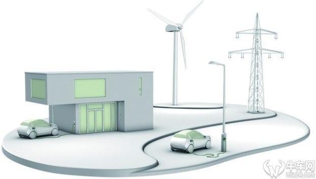 缓解电网压力 本田纯电动汽车smartcharge智能充电技术