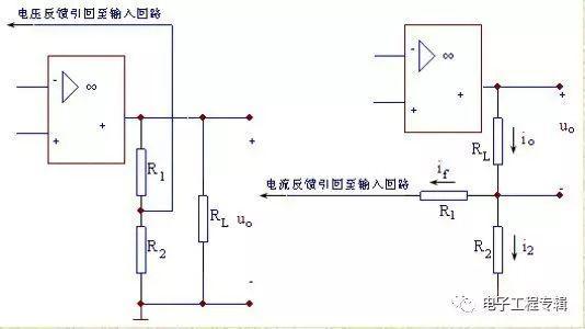 串联反馈与并联负反馈的判断 反馈信号与输入信号以电压的形式相加,即反馈信号与输入信号串联,即是串联反馈;如果反馈信号与输入信号在放大电路输入回路中以电流的形式相加,即反馈信号与输入信号并联,则是并联反馈。