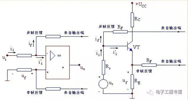 详解电路反馈基础知识,看懂这篇文章就够了!