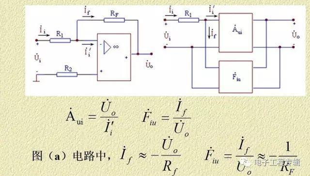 ⑴ 电压负反馈使输出电阻减少 电压串联负反馈 例1:试判断下图各电路