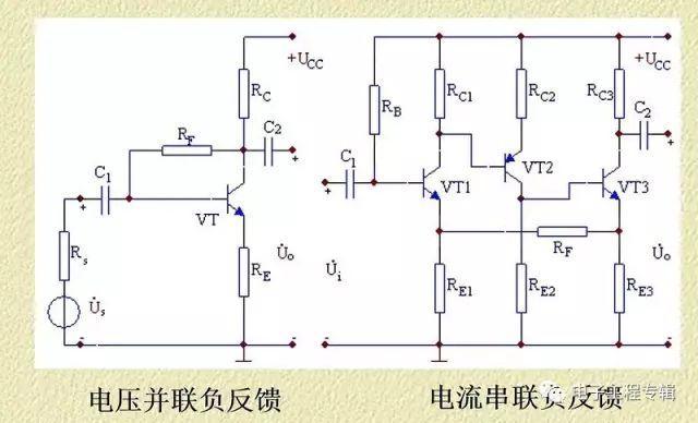 电路的输入电阻,减少对信号源索取的电流;减小输出电压的非线性失真