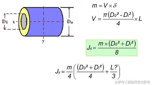 非标机械设计中常用基本知识及计算公式