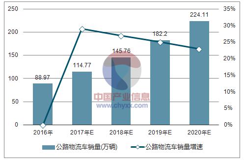 2018年中国新能源汽车行业市场结构及市场需求情况预测