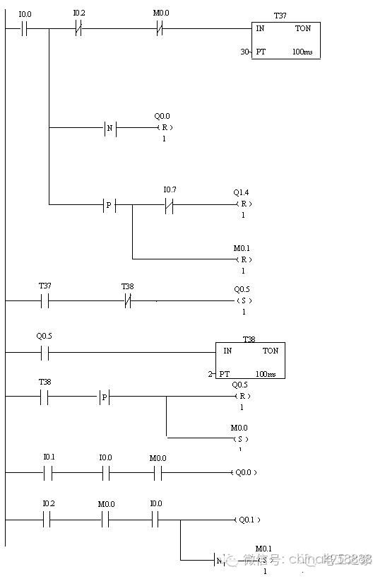 有称重传感器元件,有称重控制器元件等,这些元件都有动作时间,因此plc