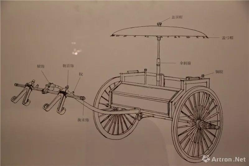 古代人拉马车简笔画