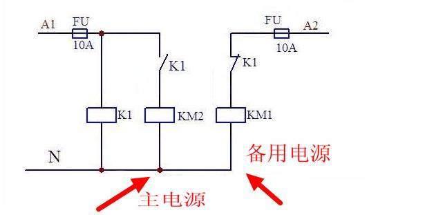 备用电路的接触器通过继电器的常闭触点开始工作.